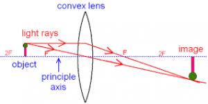 Lens image - 1